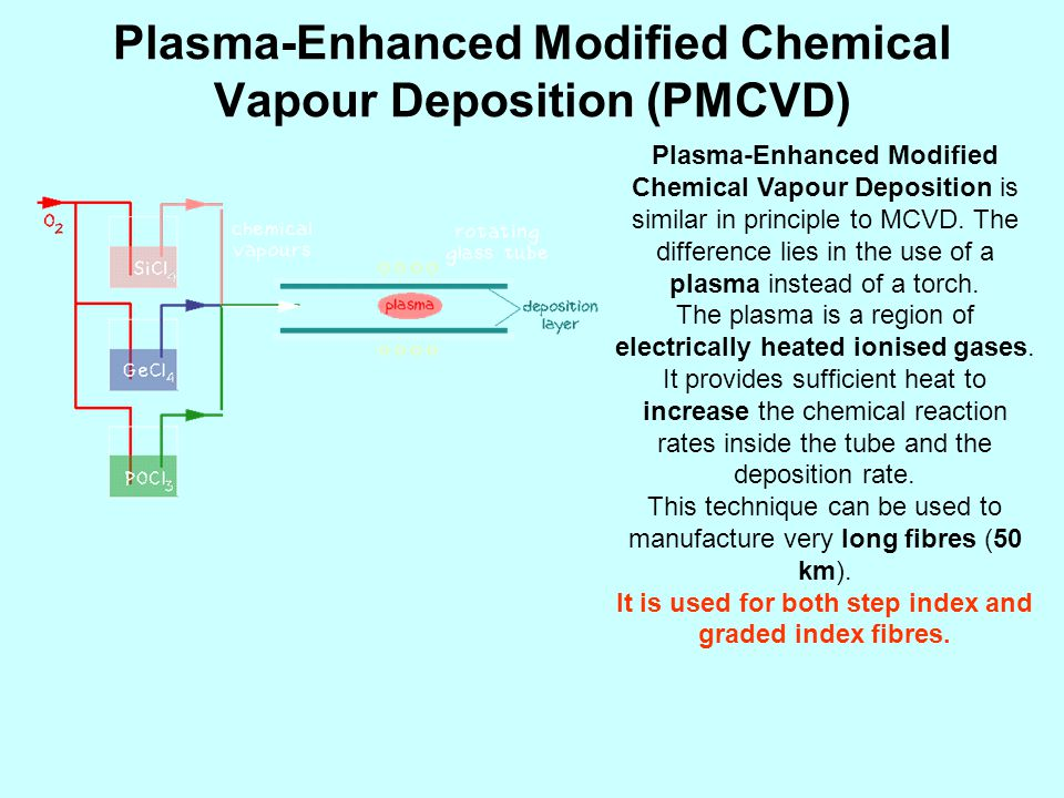 Plasma-Enhanced Modified Chemical Vapour Deposition (PMCVD) Plasma-Enhanced Modified Chemical Vapour Deposition is similar in principle to MCVD. The d