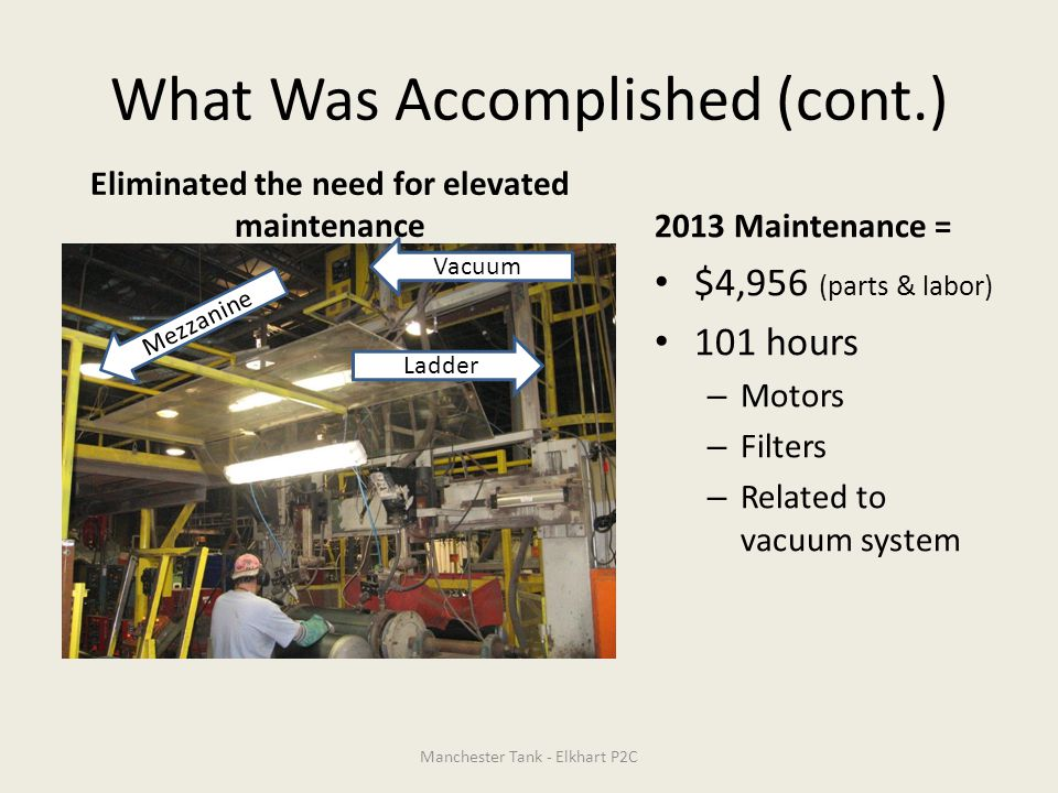 What Was Accomplished (cont.) Eliminated the need for elevated maintenance2013 Maintenance = $4,956 (parts & labor) 101 hours – Motors – Filters – Related to vacuum system Manchester Tank - Elkhart P2C Vacuum Mezzanine Ladder