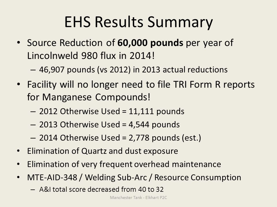 EHS Results Summary Source Reduction of 60,000 pounds per year of Lincolnweld 980 flux in 2014! – 46,907 pounds (vs 2012) in 2013 actual reductions Fa