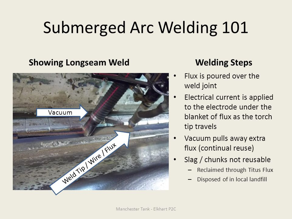 Submerged Arc Welding 101 Showing Longseam WeldWelding Steps Flux is poured over the weld joint Electrical current is applied to the electrode under the blanket of flux as the torch tip travels Vacuum pulls away extra flux (continual reuse) Slag / chunks not reusable – Reclaimed through Titus Flux – Disposed of in local landfill Manchester Tank - Elkhart P2C Vacuum Weld Tip / Wire / Flux