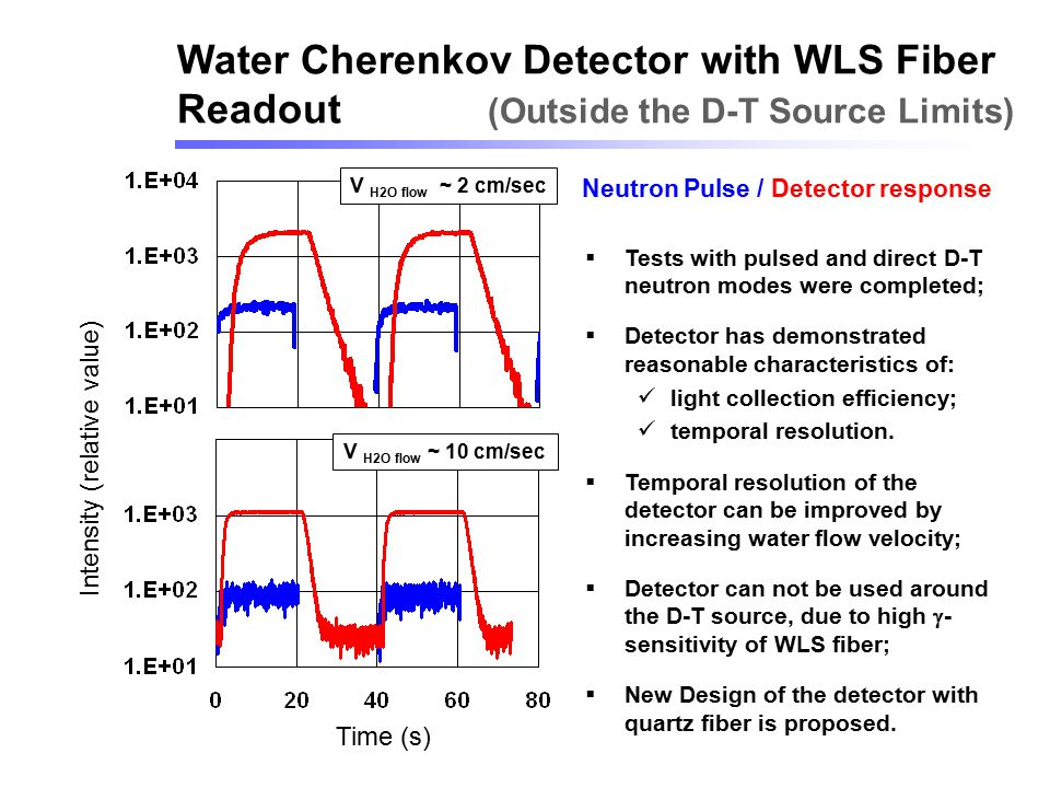Water Cherenkov Detector with WLS Fiber Readout (Outside the D-T Source Limits)  Tests with pulsed and direct D-T neutron modes were completed;  Det