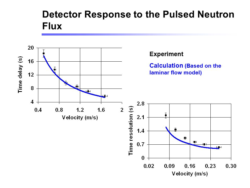Detector Response to the Pulsed Neutron Flux Experiment Calculation (Based on the laminar flow model)