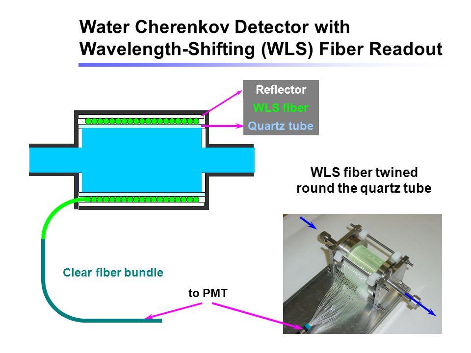Water Cherenkov Detector with Wavelength-Shifting (WLS) Fiber Readout WLS fiber twined round the quartz tube Quartz tube to PMT Clear fiber bundle Ref
