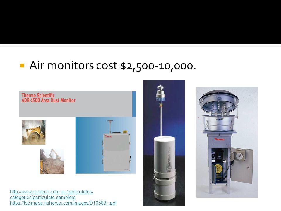  Air monitors cost $2,500-10,000.