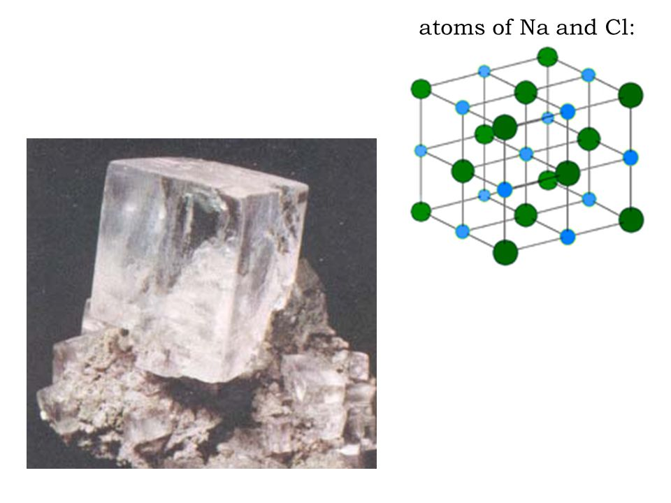 atoms of Na and Cl: