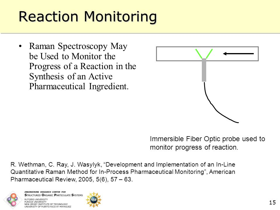 15 Reaction Monitoring Raman Spectroscopy May be Used to Monitor the Progress of a Reaction in the Synthesis of an Active Pharmaceutical Ingredient.