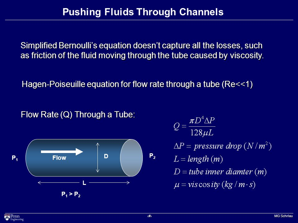 ‹#› MG Schrlau Pushing Fluids Through Channels Simplified Bernoulli's equation doesn't capture all the losses, such as friction of the fluid moving through the tube caused by viscosity.
