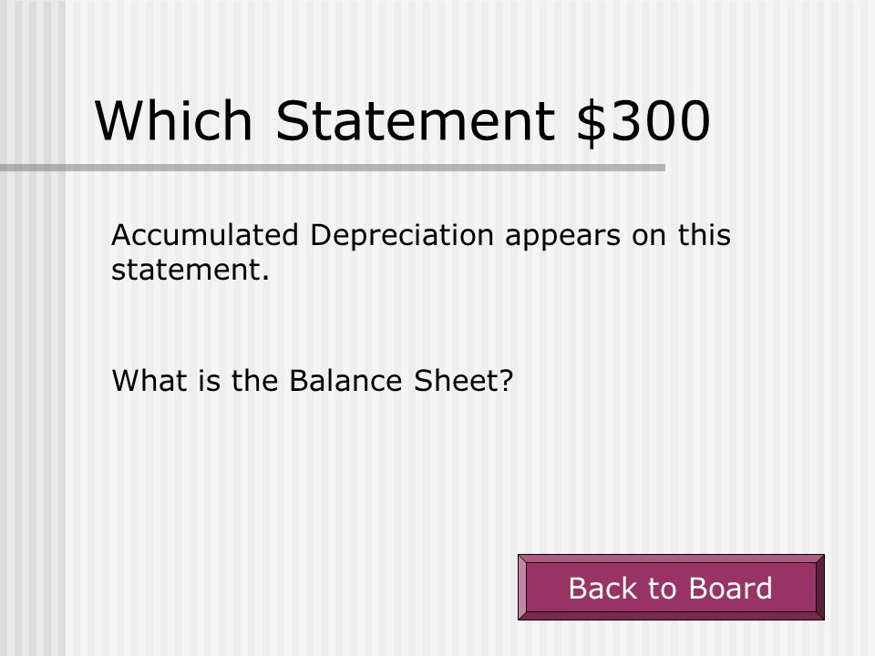 Which Statement $200 Gain on Disposal of Equipment appears on this statement. What is the Income Statement? Back to Board