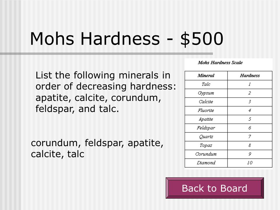 Mohs Hardness - $400 An unknown mineral scratches apatite and is scratched by corundum. What can you conclude about this mineral's hardness? Its hardn