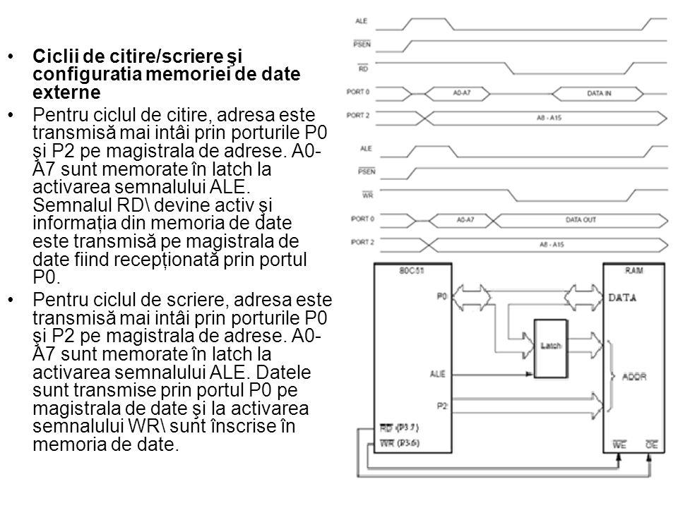 Ciclii de citire/scriere şi configuratia memoriei de date externe Pentru ciclul de citire, adresa este transmisă mai intâi prin porturile P0 şi P2 pe magistrala de adrese.