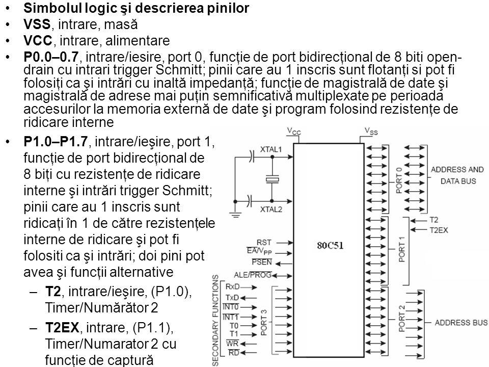 Simbolul logic şi descrierea pinilor VSS, intrare, masă VCC, intrare, alimentare P0.0–0.7, intrare/iesire, port 0, funcţie de port bidirecţional de 8 biti open- drain cu intrari trigger Schmitt; pinii care au 1 inscris sunt flotanţi si pot fi folosiţi ca şi intrări cu inaltă impedanţă; funcţie de magistrală de date şi magistrală de adrese mai puţin semnificativă multiplexate pe perioada accesurilor la memoria externă de date şi program folosind rezistenţe de ridicare interne P1.0–P1.7, intrare/ieşire, port 1, funcţie de port bidirecţional de 8 biţi cu rezistenţe de ridicare interne şi intrări trigger Schmitt; pinii care au 1 inscris sunt ridicaţi în 1 de către rezistenţele interne de ridicare şi pot fi folositi ca şi intrări; doi pini pot avea şi funcţii alternative –T2, intrare/ieşire, (P1.0), Timer/Numărător 2 –T2EX, intrare, (P1.1), Timer/Numarator 2 cu funcţie de captură