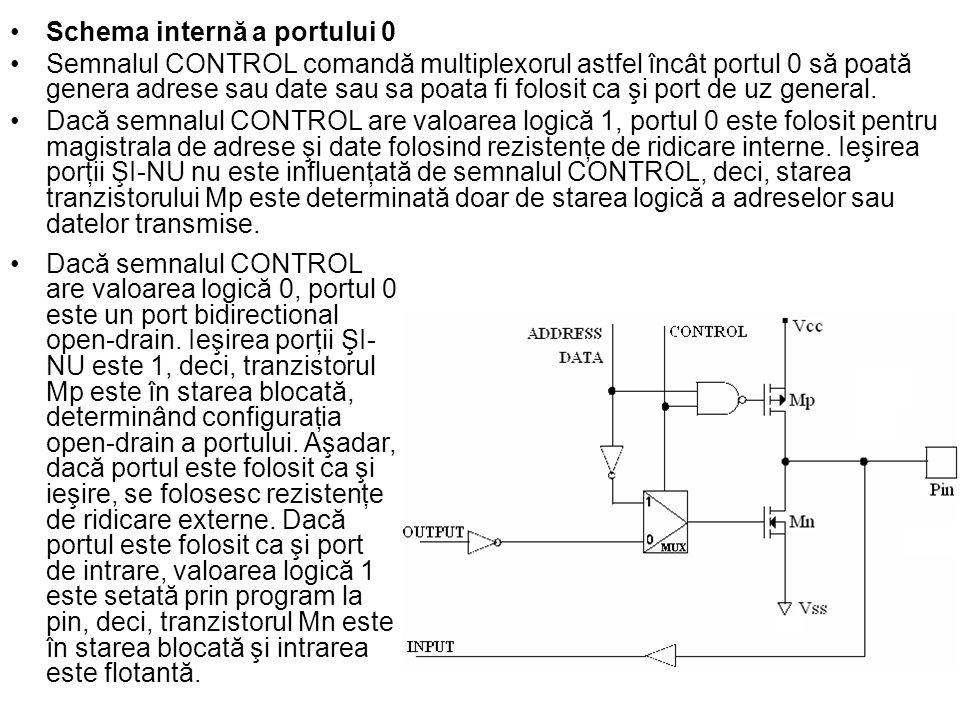 Schema internă a portului 0 Semnalul CONTROL comandă multiplexorul astfel încât portul 0 să poată genera adrese sau date sau sa poata fi folosit ca şi port de uz general.