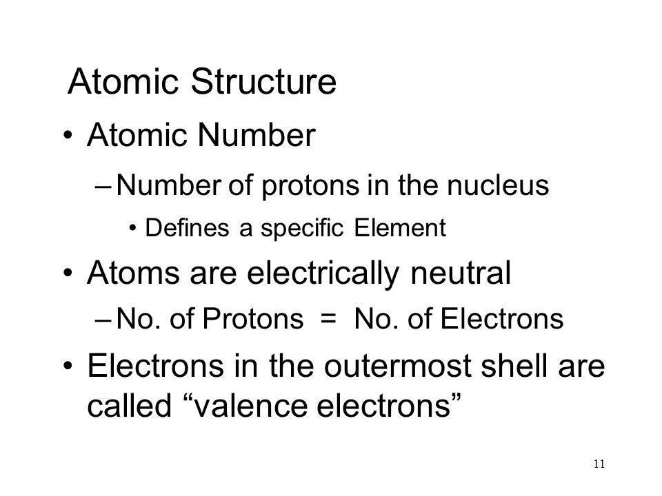11 Atomic Structure Atomic Number –Number of protons in the nucleus Defines a specific Element Atoms are electrically neutral –No.