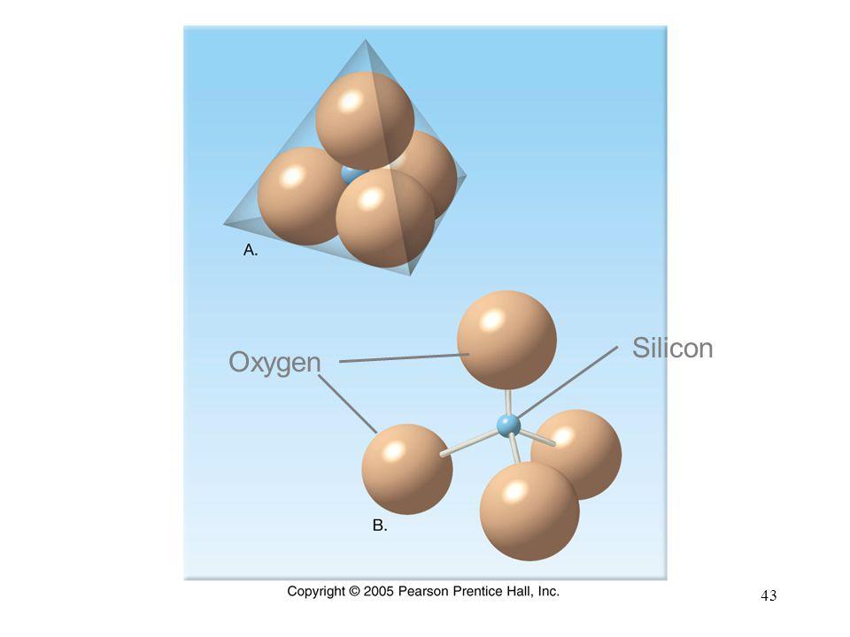 43 Silicon Oxygen