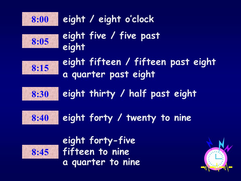8:00 8:05 8:15 8:30 8:40 8:45 eight / eight o'clock eight five / five past eight eight fifteen / fifteen past eight a quarter past eight eight thirty / half past eight eight forty / twenty to nine eight forty-five fifteen to nine a quarter to nine