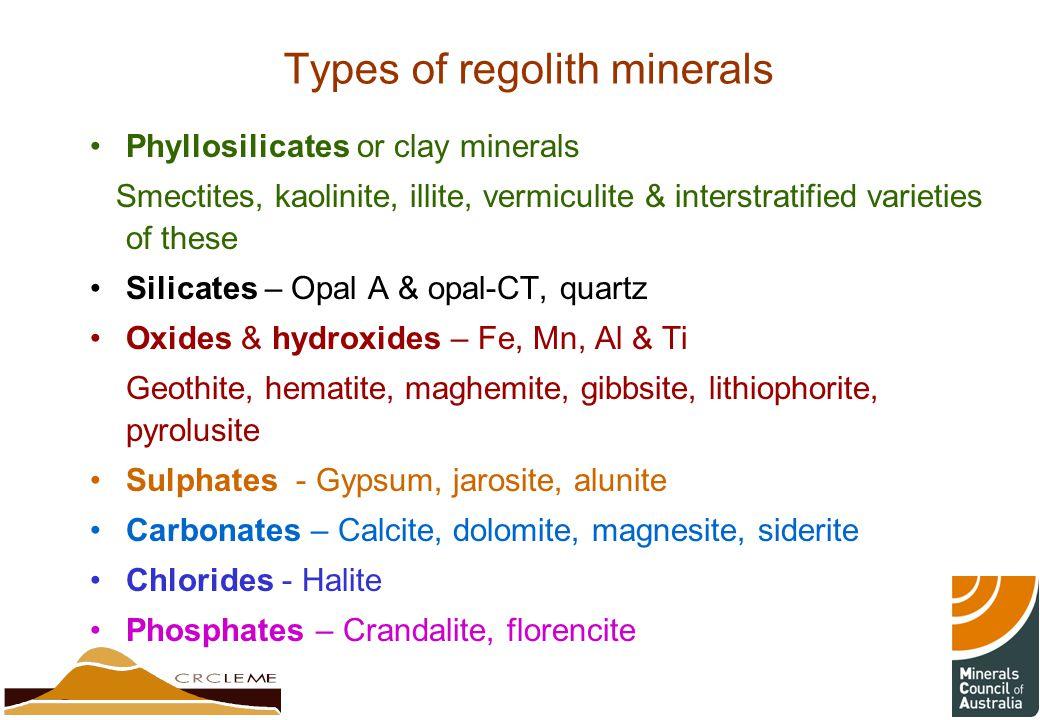 Types of regolith minerals Phyllosilicates or clay minerals Smectites, kaolinite, illite, vermiculite & interstratified varieties of these Silicates – Opal A & opal-CT, quartz Oxides & hydroxides – Fe, Mn, Al & Ti Geothite, hematite, maghemite, gibbsite, lithiophorite, pyrolusite Sulphates - Gypsum, jarosite, alunite Carbonates – Calcite, dolomite, magnesite, siderite Chlorides - Halite Phosphates – Crandalite, florencite