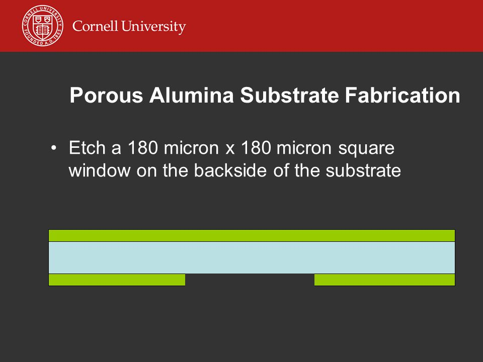 Porous Alumina Substrate Fabrication Etch a 180 micron x 180 micron square window on the backside of the substrate