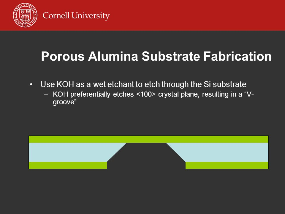 Porous Alumina Substrate Fabrication Use KOH as a wet etchant to etch through the Si substrate –KOH preferentially etches crystal plane, resulting in a V- groove