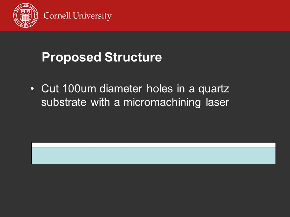 Proposed Structure Cut 100um diameter holes in a quartz substrate with a micromachining laser