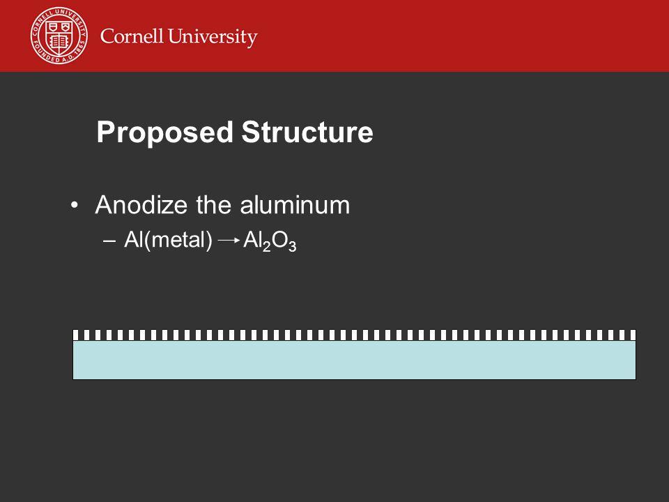 Proposed Structure Anodize the aluminum –Al(metal) Al 2 O 3