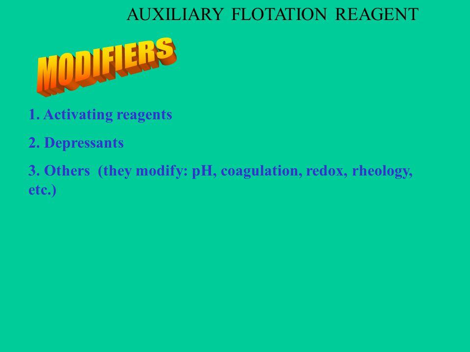 1. Activating reagents 2. Depressants 3.
