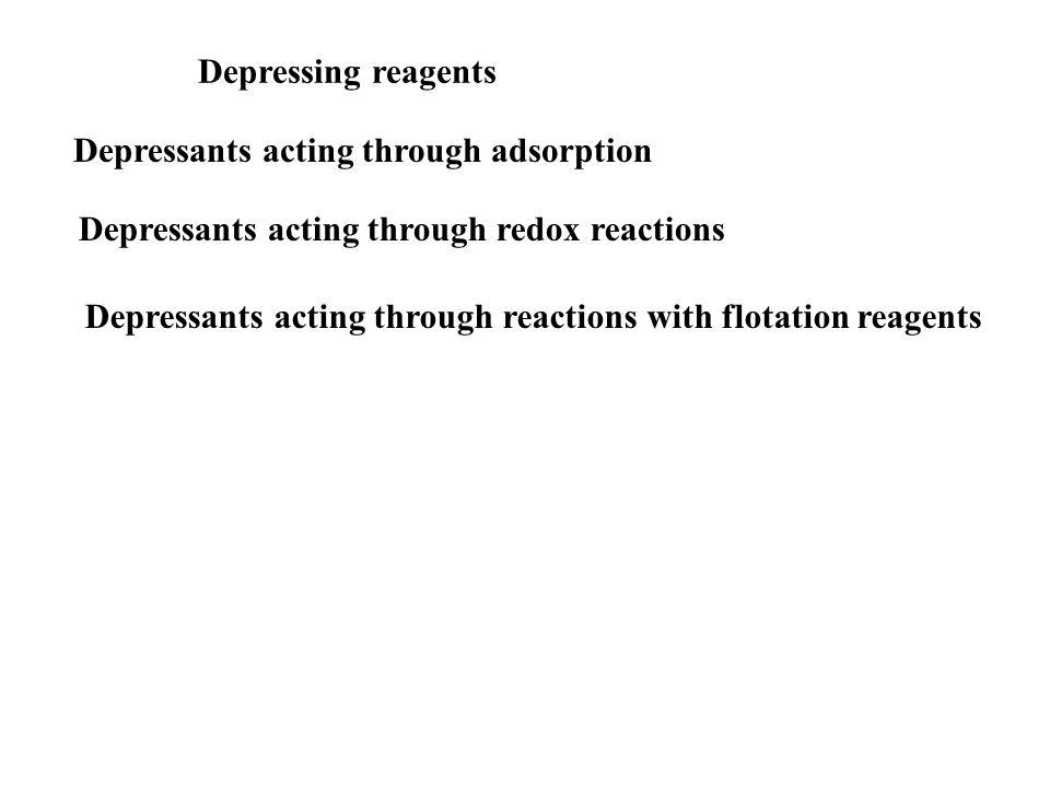 Depressants acting through adsorption Depressing reagents Depressants acting through redox reactions Depressants acting through reactions with flotation reagents