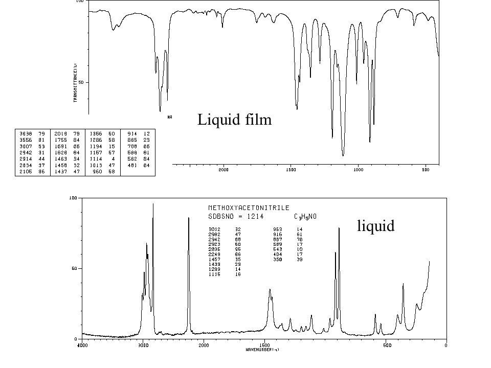Liquid film liquid