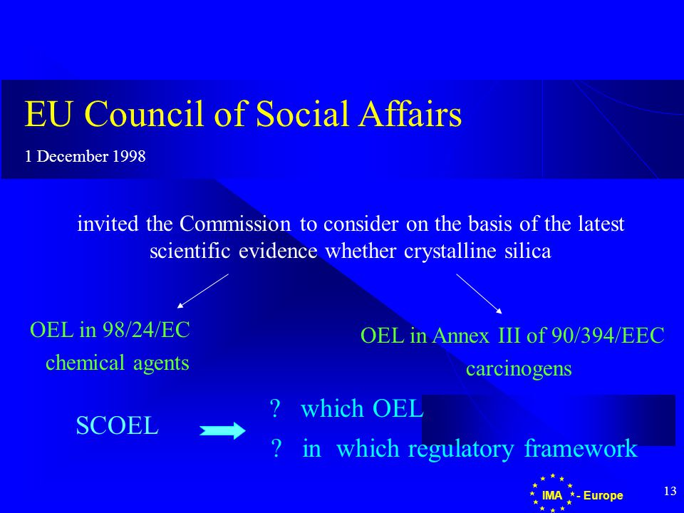 13 EU Council of Social Affairs 1 December 1998 invited the Commission to consider on the basis of the latest scientific evidence whether crystalline silica OEL in 98/24/EC chemical agents OEL in Annex III of 90/394/EEC carcinogens - EuropeIMA .