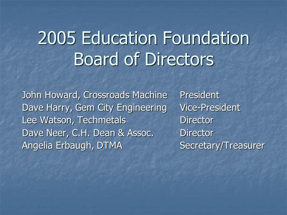 2005 Education Foundation Board of Directors John Howard, Crossroads Machine President Dave Harry, Gem City EngineeringVice-President Lee Watson, Tech