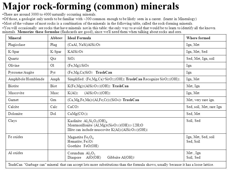 Major rock-forming (common) minerals There are around 3000 to 4000 naturally occurring minerals.