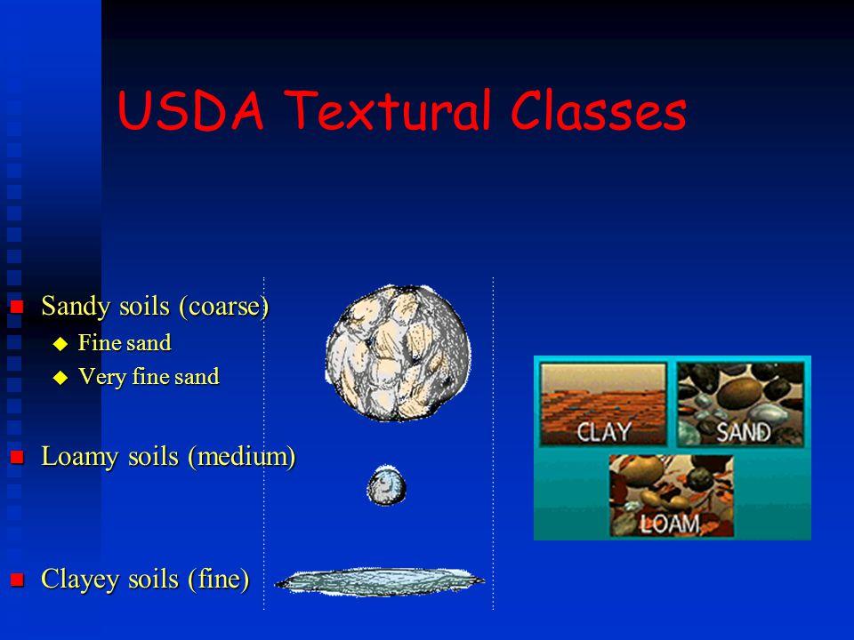 USDA Textural Classes n Sandy soils (coarse) u Fine sand u Very fine sand n Loamy soils (medium) n Clayey soils (fine)