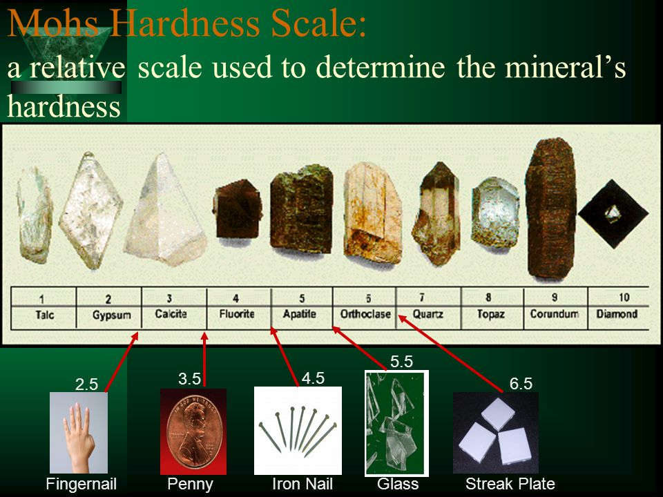 5. Hardness  Hardness is a measure of how easily a mineral is scratched.