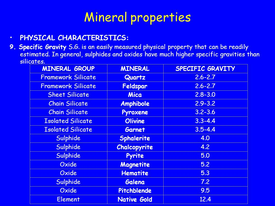 Mineral properties PHYSICAL CHARACTERISTICS: 9. Specific Gravity S.G.