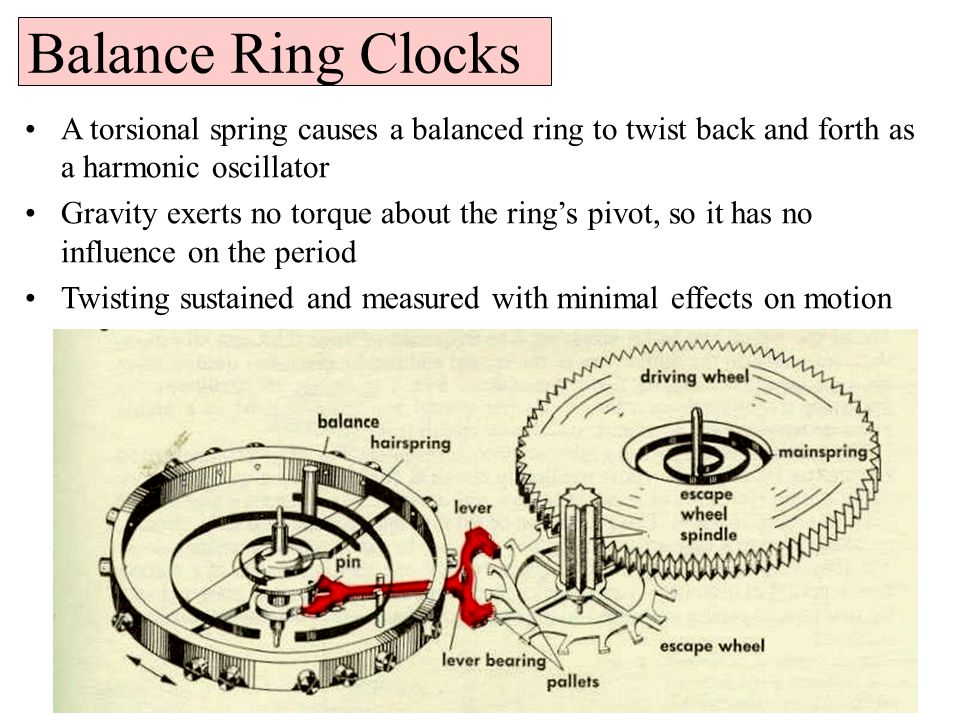 Balance Ring Clocks A torsional spring causes a balanced ring to twist back and forth as a harmonic oscillator Gravity exerts no torque about the ring's pivot, so it has no influence on the period Twisting sustained and measured with minimal effects on motion