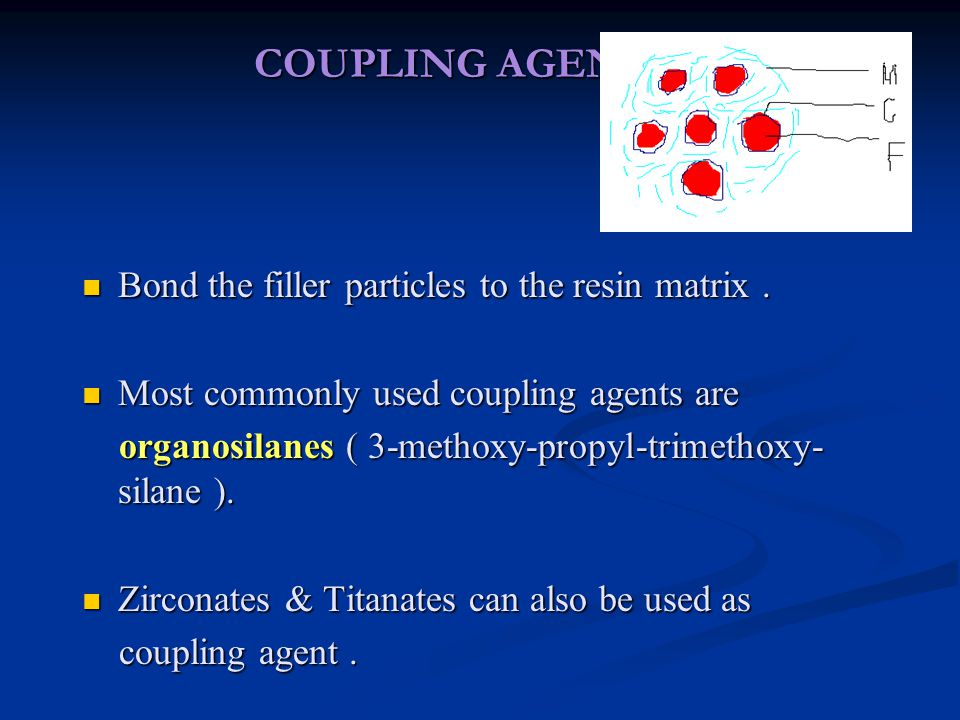 COUPLING AGENTS – Bond the filler particles to the resin matrix.