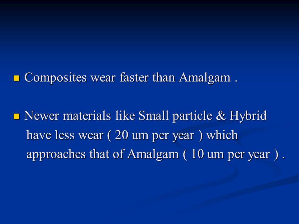 Composites wear faster than Amalgam.Composites wear faster than Amalgam.