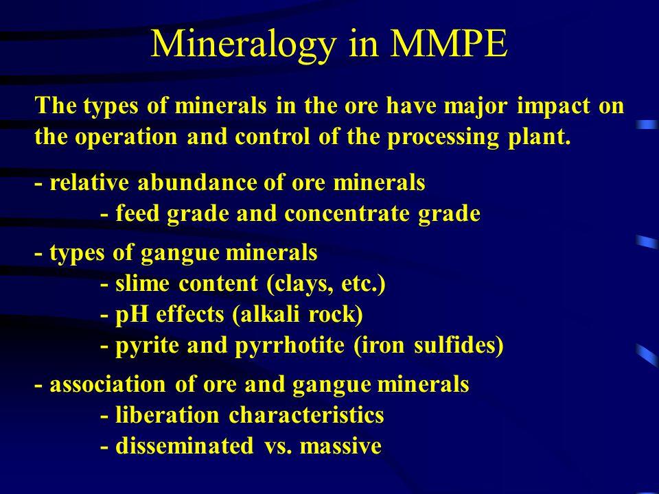 Iron Ores Minerals: hematite magnetite martite goethite/limonite siderite Gangue Minerals: quartz feldspars silicates clays MnO 2 calcite