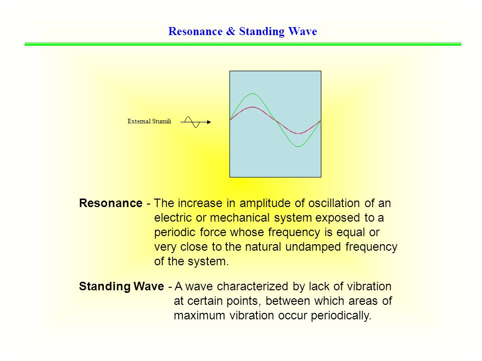 Resonance & Standing Wave Standing Wave - A wave characterized by lack of vibration at certain points, between which areas of maximum vibration occur