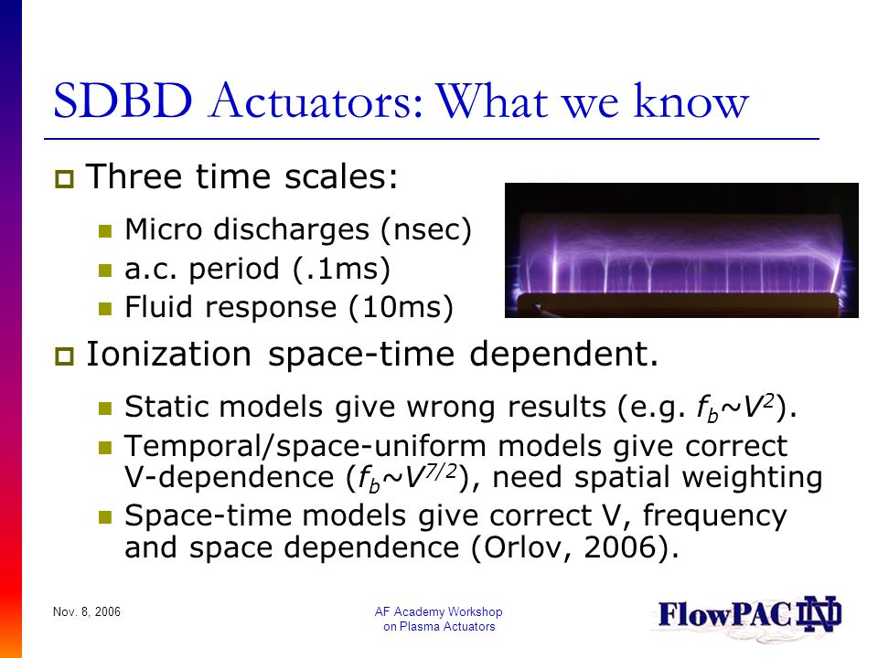 Nov. 8, 2006AF Academy Workshop on Plasma Actuators SDBD Actuators: What we know  Three time scales: Micro discharges (nsec) a.c. period (.1ms) Fluid