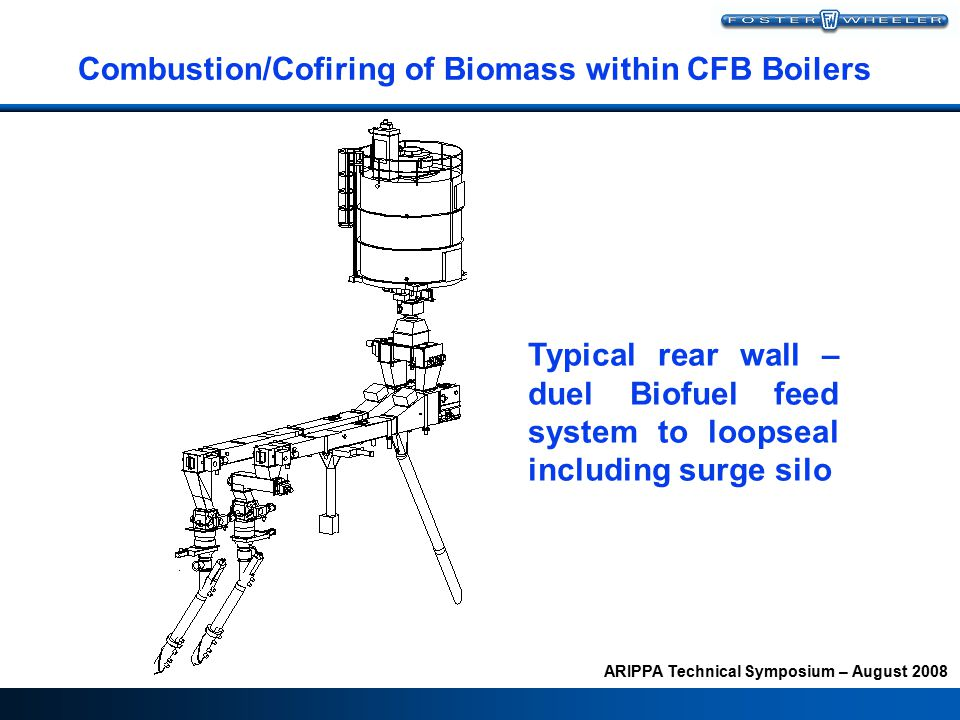 ARIPPA Technical Symposium – August 2008 Combustion/Cofiring of Biomass within CFB Boilers Typical rear wall – duel Biofuel feed system to loopseal including surge silo