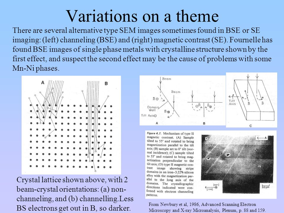 Examples from Russ, Image ProcessingTool Kit Tutorial, Part 4, Fig 4.C.1, page 8.