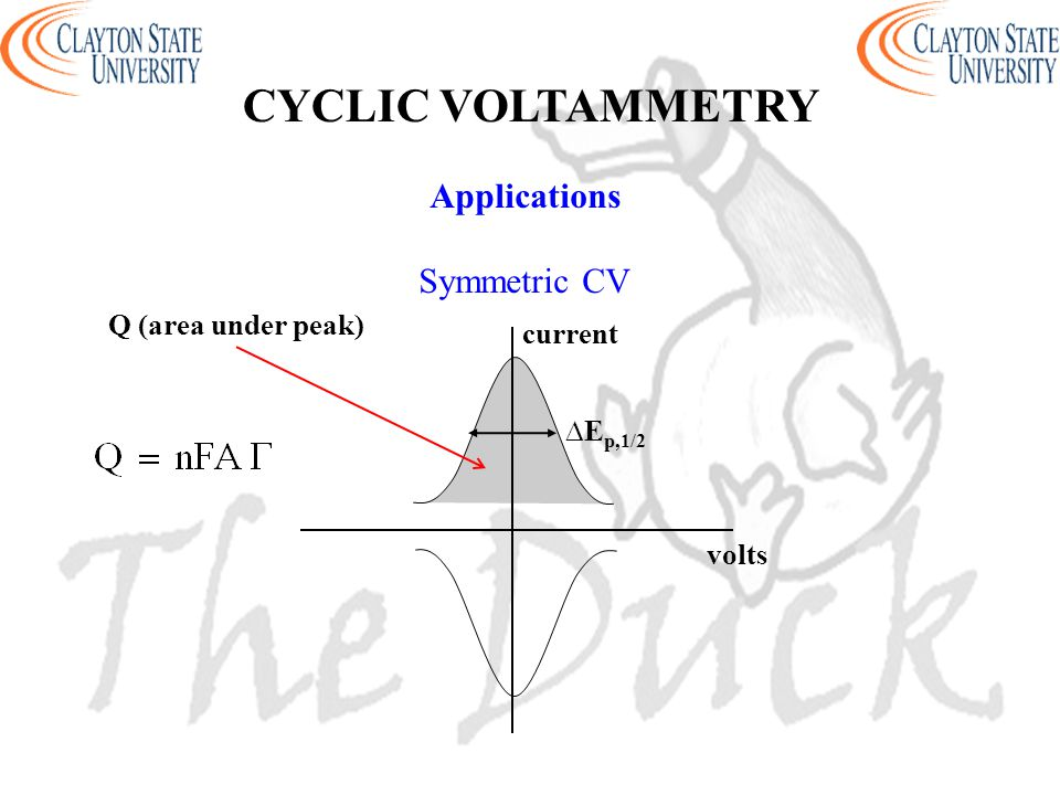 Applications Symmetric CV CYCLIC VOLTAMMETRY volts current ∆E p,1/2 Q (area under peak)