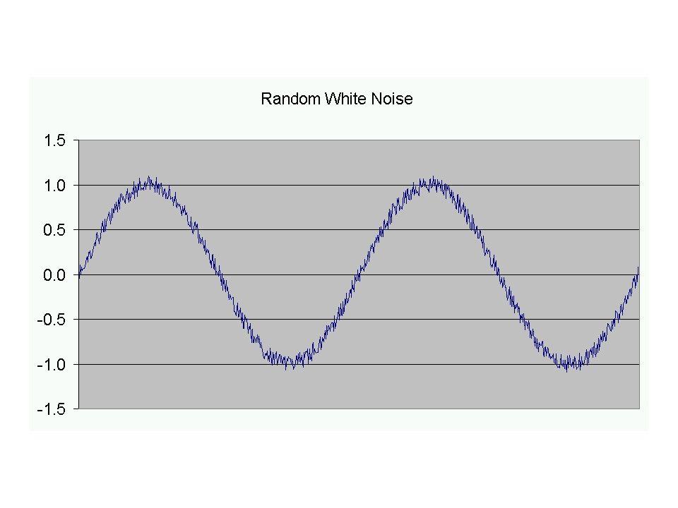 Random White Noise