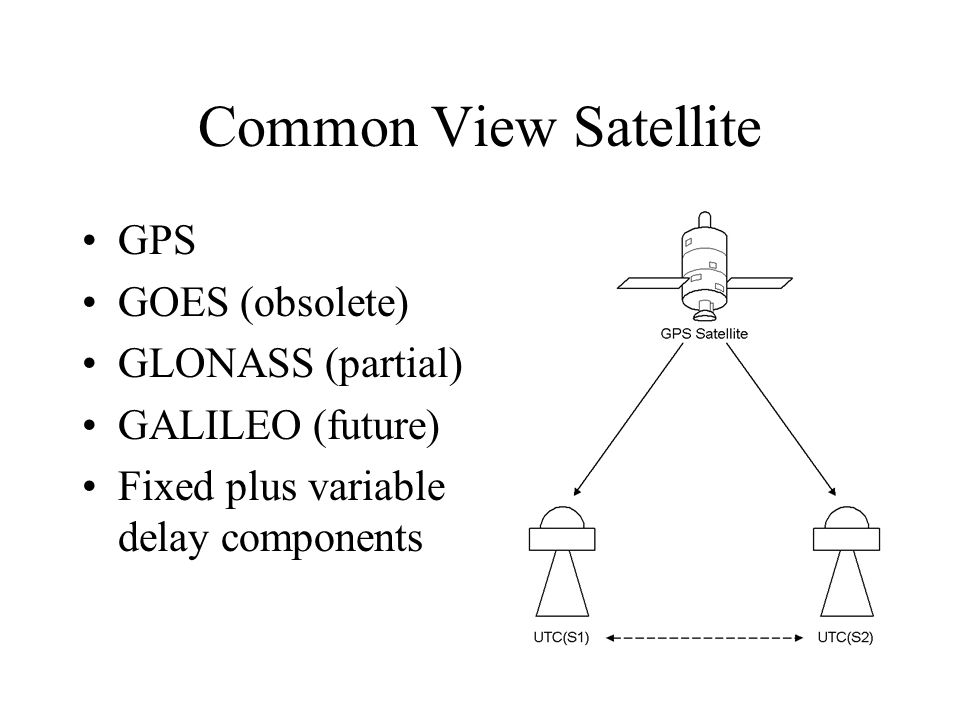 Common View Satellite GPS GOES (obsolete) GLONASS (partial) GALILEO (future) Fixed plus variable delay components