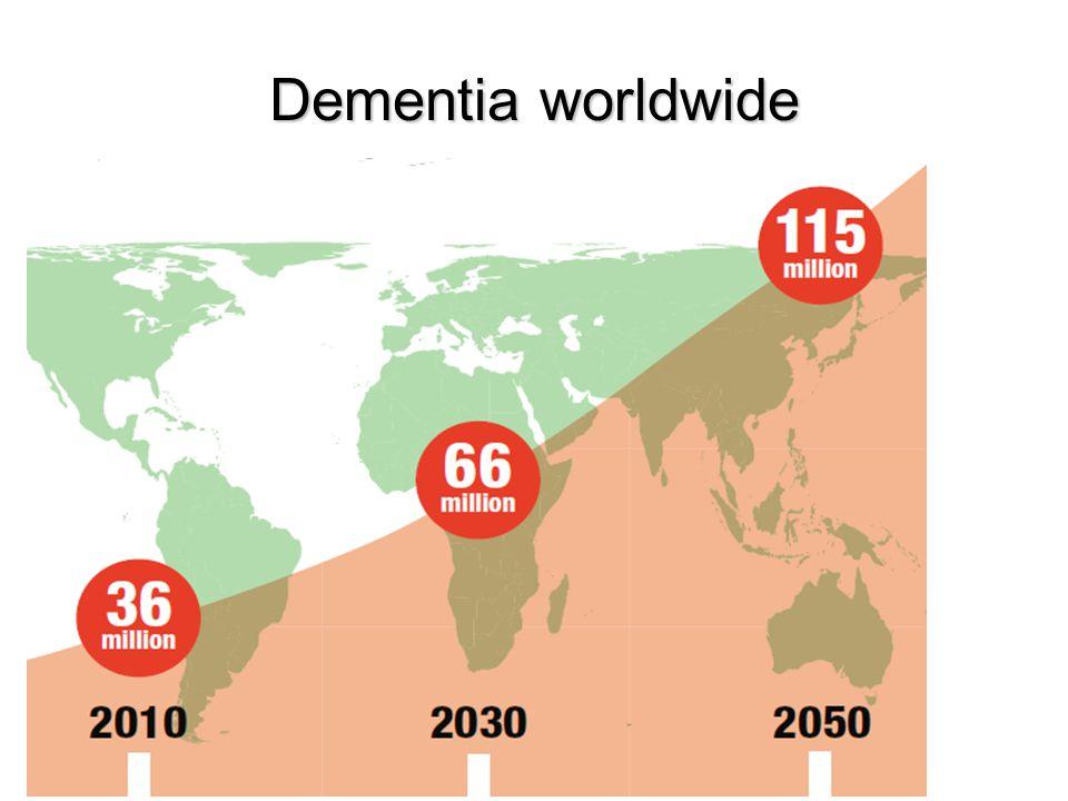 Dementia worldwide