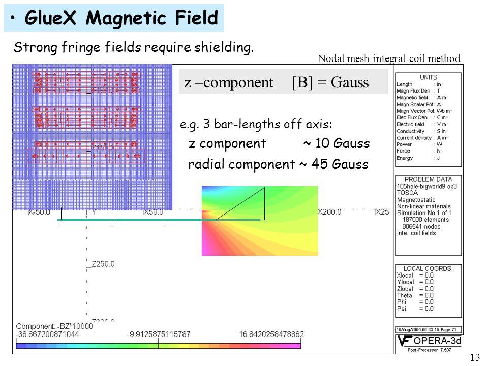 13 z component ~ 10 Gauss Nodal mesh integral coil method z –component [B] = Gauss radial component ~ 45 Gauss e.g.