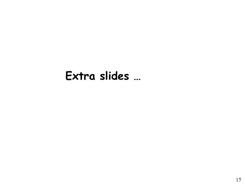 15 Extra slides …