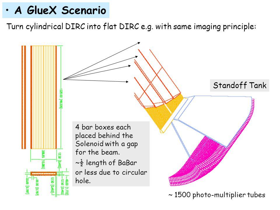 9 A GlueX Scenario Turn cylindrical DIRC into flat DIRC e.g.