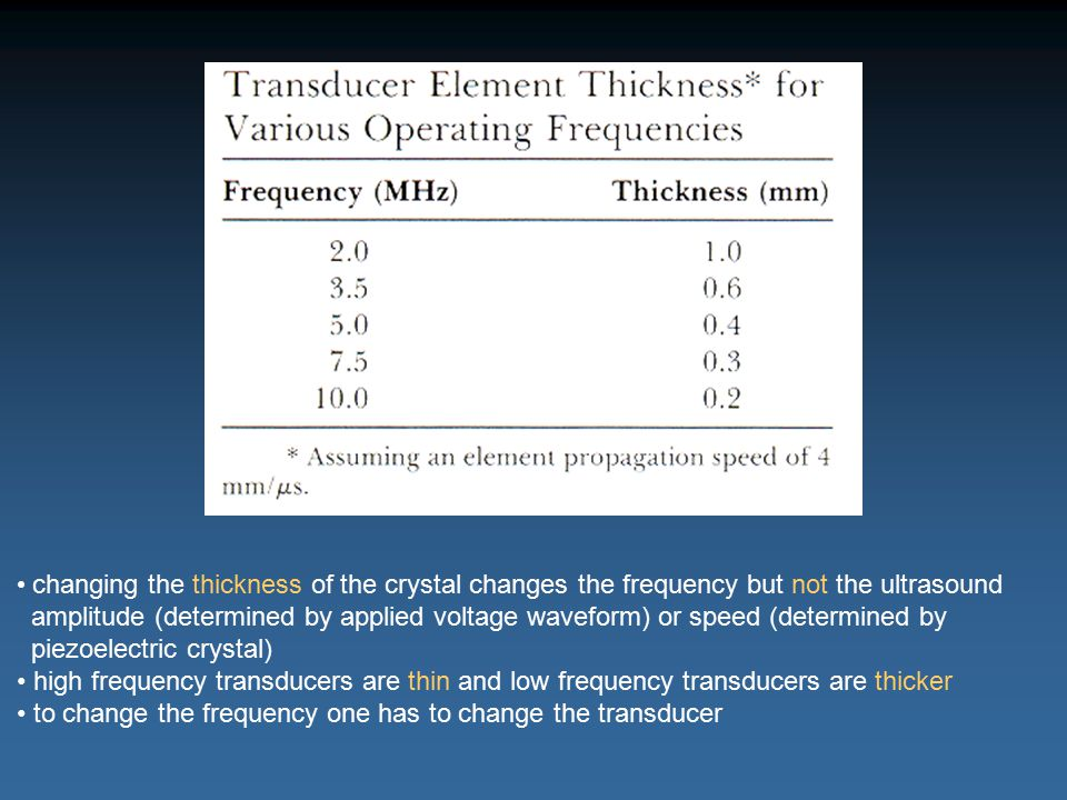 changing the thickness of the crystal changes the frequency but not the ultrasound amplitude (determined by applied voltage waveform) or speed (determined by piezoelectric crystal) high frequency transducers are thin and low frequency transducers are thicker to change the frequency one has to change the transducer