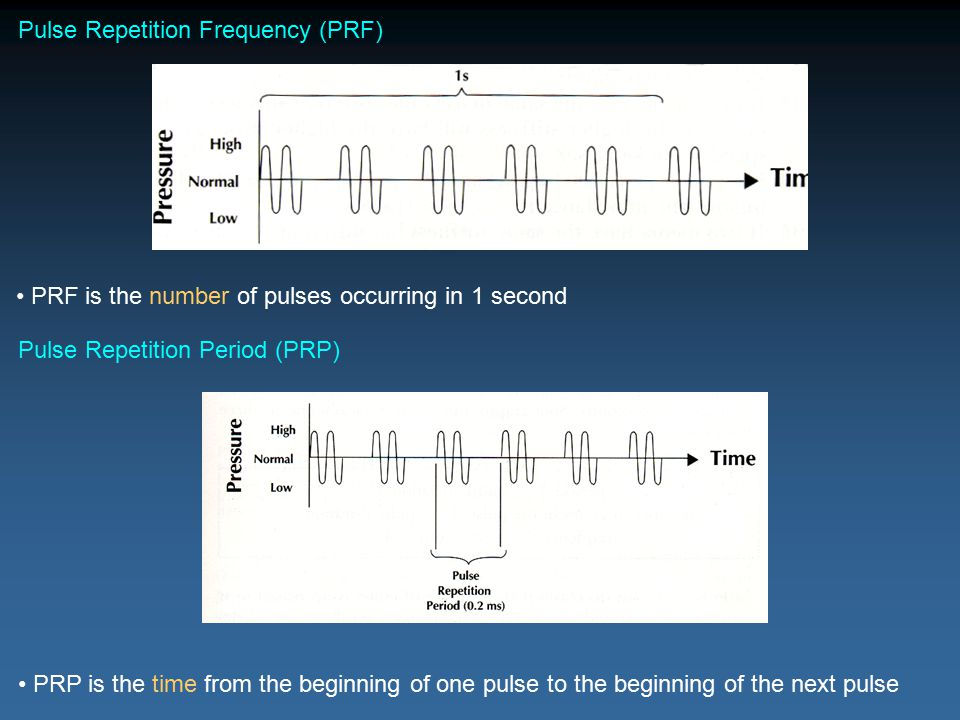Pulse Repetition Frequency (PRF) Pulse Repetition Period (PRP) PRF is the number of pulses occurring in 1 second PRP is the time from the beginning of one pulse to the beginning of the next pulse